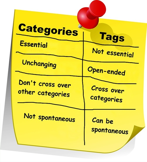 Categories versus tags
