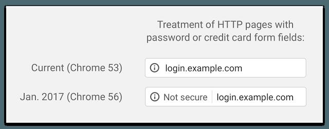 Waarschuwing in Google Chrome sinds januari 2017 voor pagina's zonder SSL-certificaat en met een wachtwoord- of creditcardveld